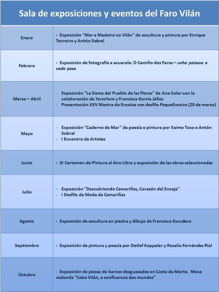 Programa actividades faro Vilan  2015